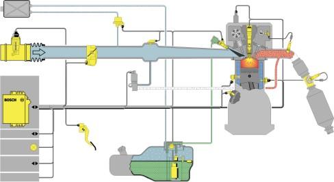 Bosch Motronic